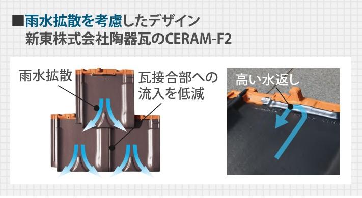 雨水拡散を考慮したデザイン 「新東株式会社陶器瓦のCERAM-F2」