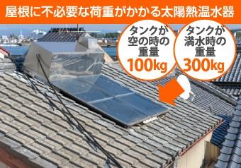屋根に不必要な荷重がかかる太陽熱温水器