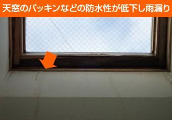 天窓のパッキンなどの防水性の低下による雨漏り