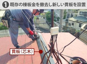 既存の棟板金を撤去し新しい貫板を設置